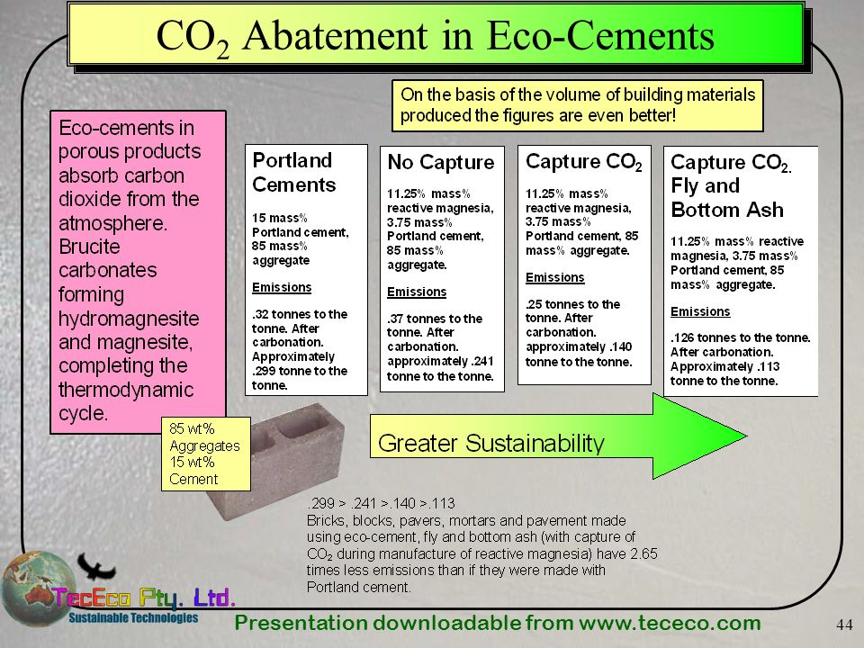Presentation downloadable from www.tececo.com 44 CO 2 Abatement in Eco-Cements