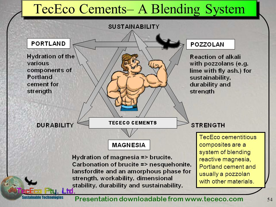 Presentation downloadable from www.tececo.com 54 TecEco Cements– A Blending System TecEco cementitious composites are a system of blending reactive ma