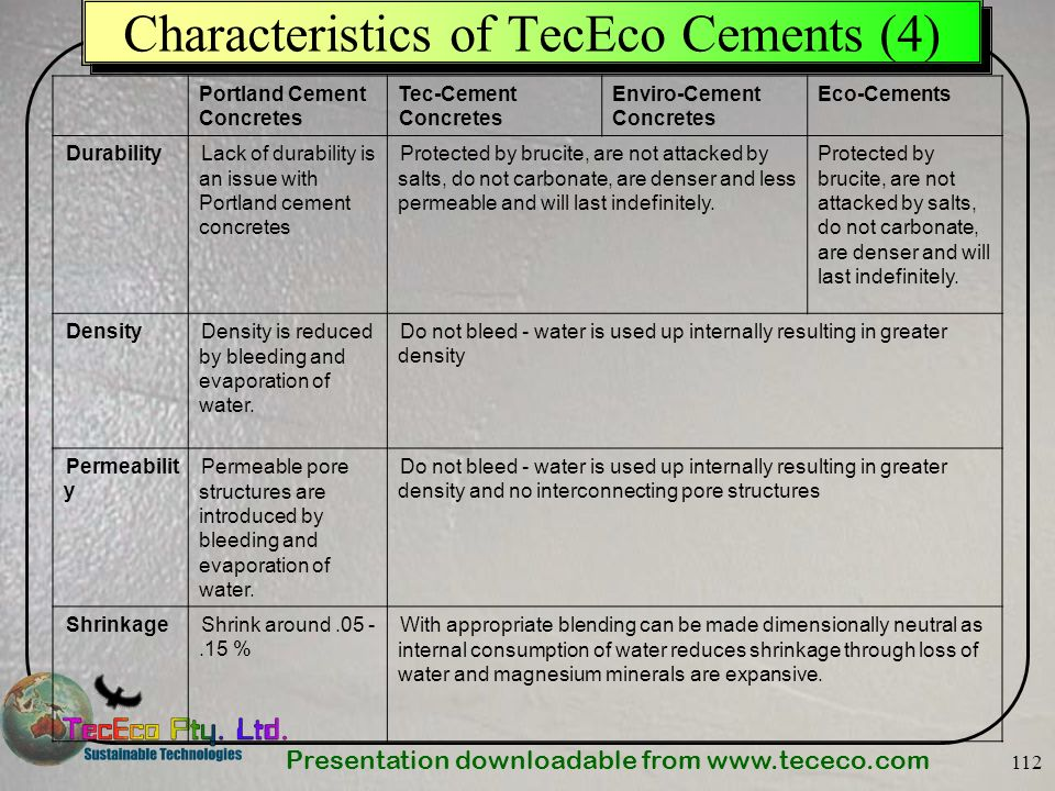 Presentation downloadable from www.tececo.com 112 Characteristics of TecEco Cements (4) Portland Cement Concretes Tec-Cement Concretes Enviro-Cement C