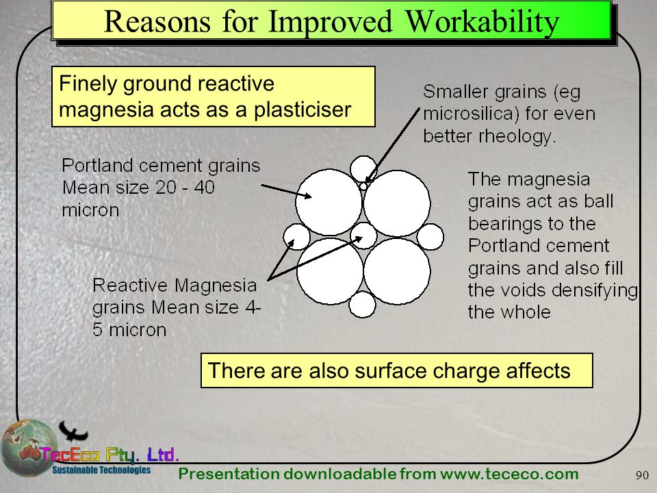 Presentation downloadable from www.tececo.com 90 Reasons for Improved Workability Finely ground reactive magnesia acts as a plasticiser There are also