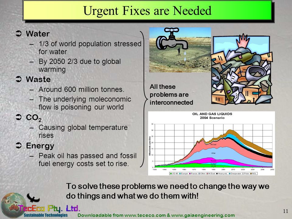 Downloadable from www.tececo.com & www.gaiaengineering.com 11 Urgent Fixes are Needed Water –1/3 of world population stressed for water –By 2050 2/3 due to global warming Waste –Around 600 million tonnes.