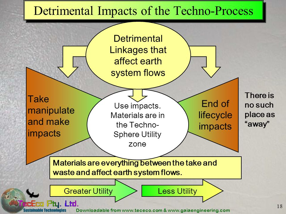 Downloadable from www.tececo.com & www.gaiaengineering.com 18 Detrimental Impacts of the Techno-Process Takemanipulateand makeimpacts End of lifecycle impacts Greater Utility Less Utility Materials are everything between the take and waste and affect earth system flows.