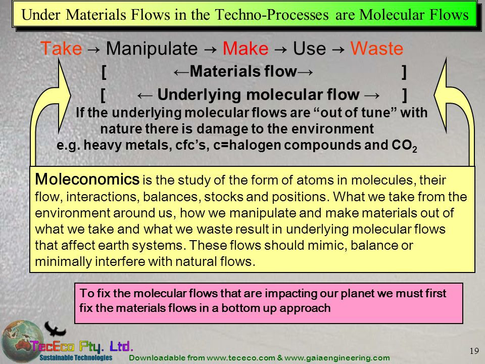 Downloadable from www.tececo.com & www.gaiaengineering.com 19 Under Materials Flows in the Techno-Processes are Molecular Flows Take Manipulate Make Use Waste [ Materials flow ] [ Underlying molecular flow ] If the underlying molecular flows are out of tune with nature there is damage to the environment e.g.