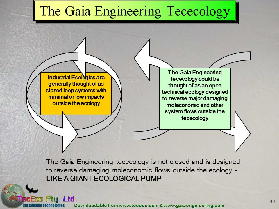 Downloadable from www.tececo.com & www.gaiaengineering.com 41 The Gaia Engineering Tececology Industrial Ecologies are generally thought of as closed loop systems with minimal or low impacts outside the ecology The Gaia Engineering tececology could be thought of as an open technical ecology designed to reverse major damaging moleconomic and other system flows outside the tececology The Gaia Engineering tececology is not closed and is designed to reverse damaging moleconomic flows outside the ecology - LIKE A GIANT ECOLOGICAL PUMP