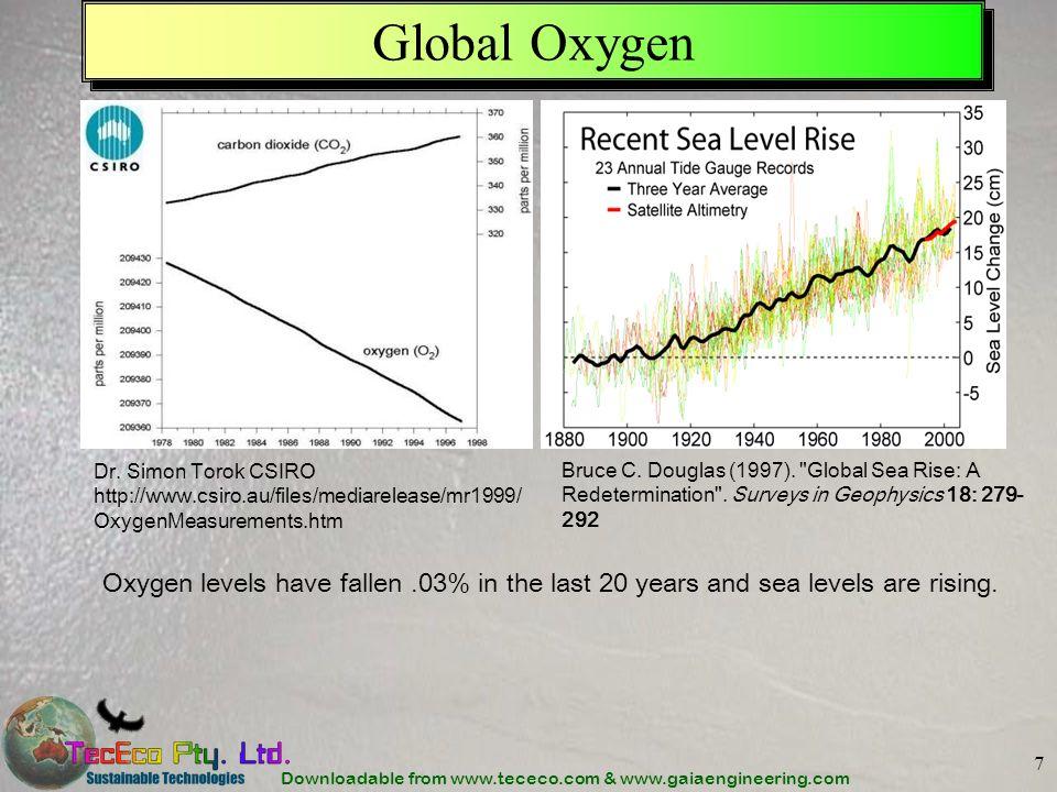 Downloadable from www.tececo.com & www.gaiaengineering.com 7 Global Oxygen Bruce C. Douglas (1997).