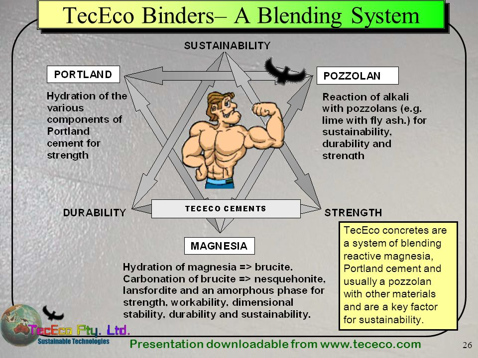 Presentation downloadable from   26 TecEco Binders– A Blending System TecEco concretes are a system of blending reactive magnesia, Portland cement and usually a pozzolan with other materials and are a key factor for sustainability.