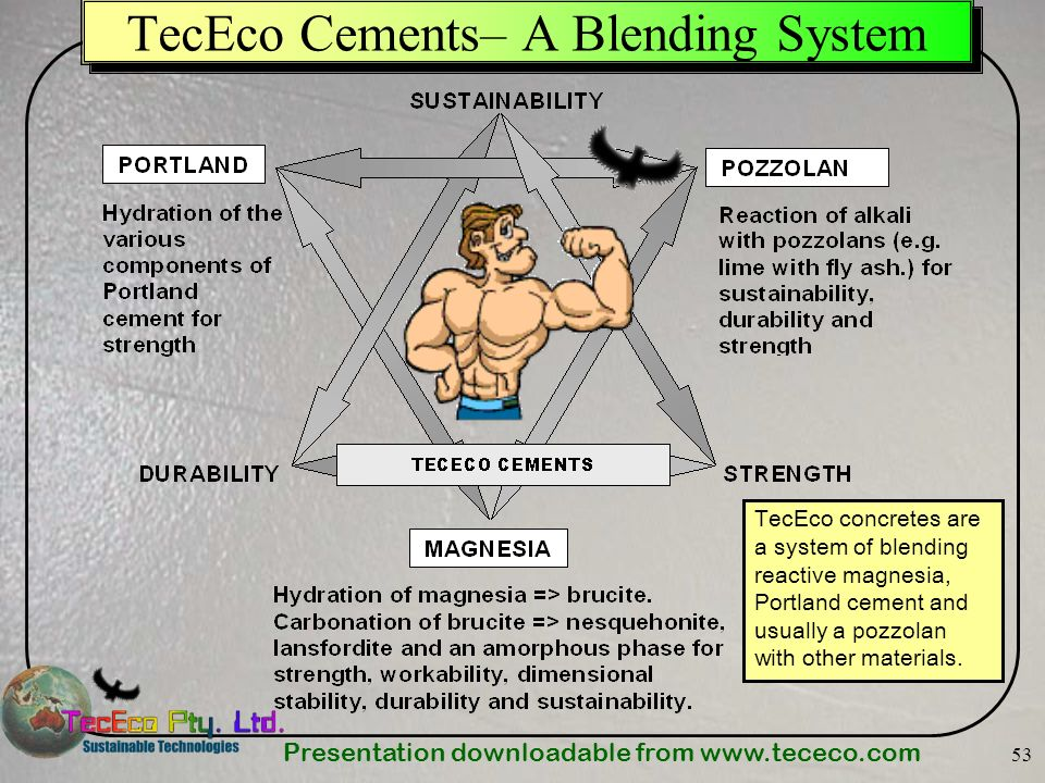 Presentation downloadable from   53 TecEco Cements– A Blending System TecEco concretes are a system of blending reactive magnesia, Portland cement and usually a pozzolan with other materials.