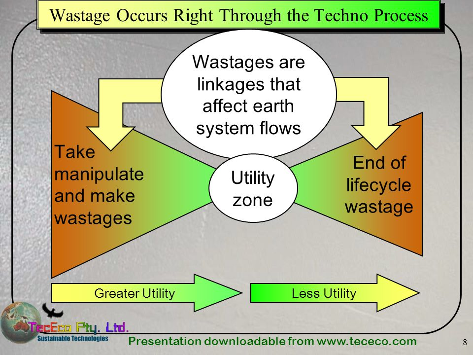 Presentation downloadable from   8 Wastage Occurs Right Through the Techno Process Takemanipulateand makewastages Greater Utility End of lifecycle wastage Less Utility Wastages are linkages that affect earth system flows Utility zone