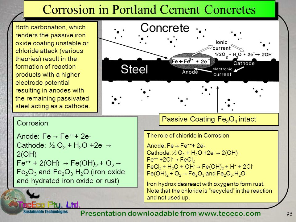 Presentation downloadable from   96 Corrosion in Portland Cement Concretes Passive Coating Fe 3 O 4 intact Both carbonation, which renders the passive iron oxide coating unstable or chloride attack (various theories) result in the formation of reaction products with a higher electrode potential resulting in anodes with the remaining passivated steel acting as a cathode.