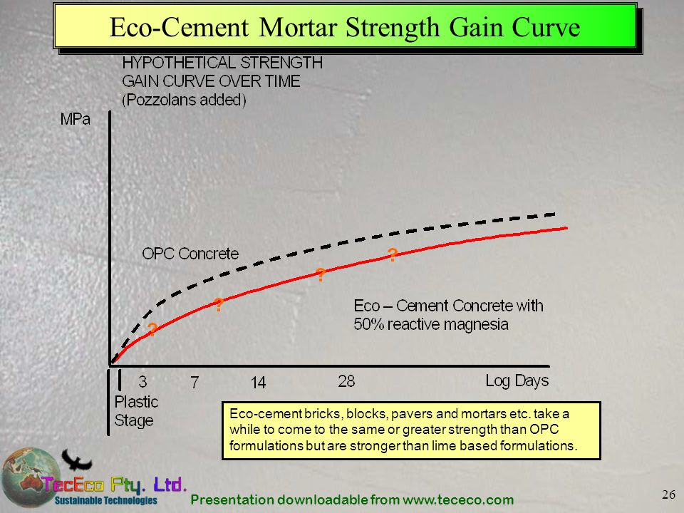 Presentation downloadable from www.tececo.com 26 Eco-Cement Mortar Strength Gain Curve Eco-cement bricks, blocks, pavers and mortars etc. take a while