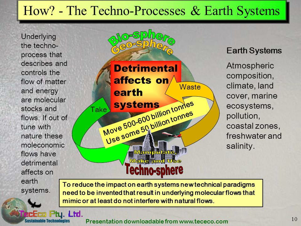 Presentation downloadable from www.tececo.com 10 How? - The Techno-Processes & Earth Systems Underlying the techno- process that describes and control