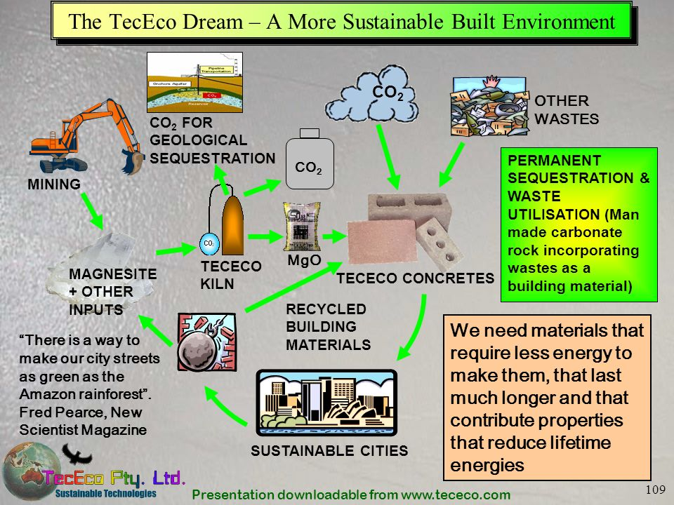 Presentation downloadable from www.tececo.com 109 The TecEco Dream – A More Sustainable Built Environment MAGNESITE + OTHER INPUTS TECECO CONCRETES MI