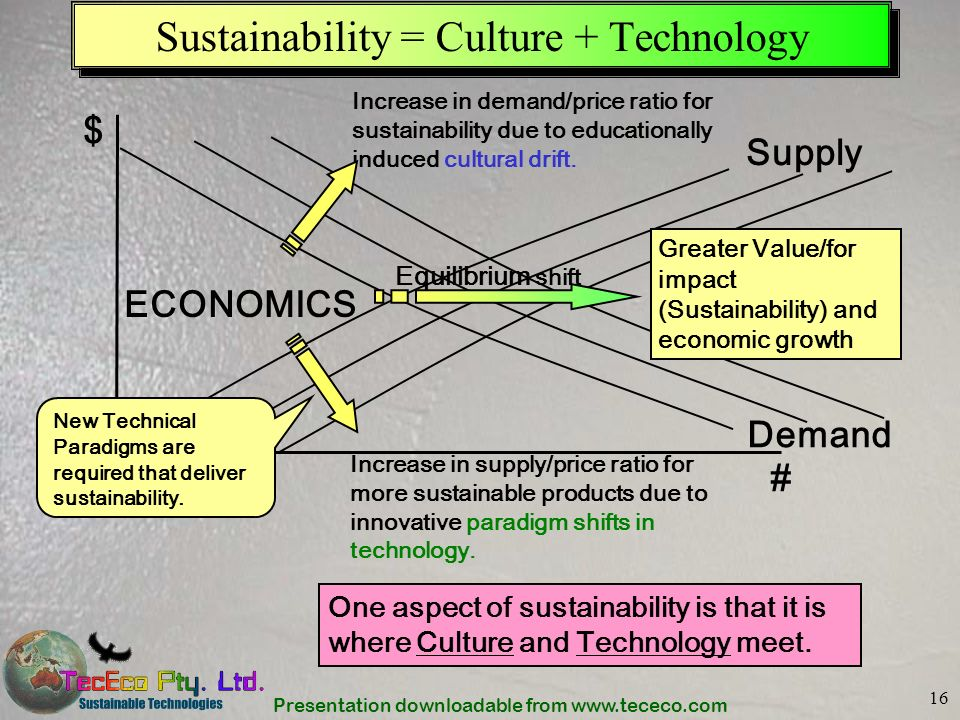 Presentation downloadable from www.tececo.com 16 Sustainability = Culture + Technology Increase in demand/price ratio for sustainability due to educat