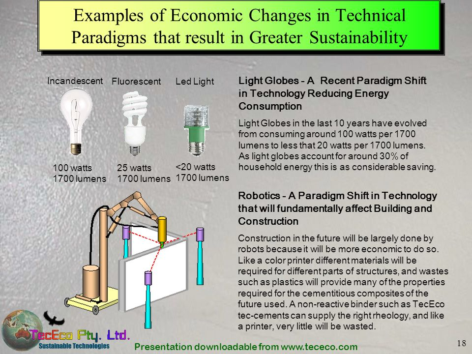 Presentation downloadable from www.tececo.com 18 Examples of Economic Changes in Technical Paradigms that result in Greater Sustainability Robotics -