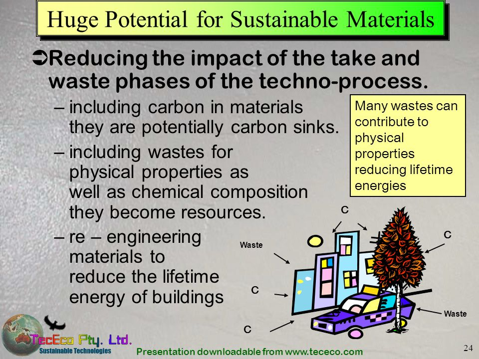 Presentation downloadable from www.tececo.com 24 Huge Potential for Sustainable Materials Reducing the impact of the take and waste phases of the tech