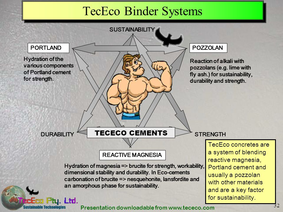Presentation downloadable from www.tececo.com 32 TecEco Binder Systems Hydration of the various components of Portland cement for strength. SUSTAINABI