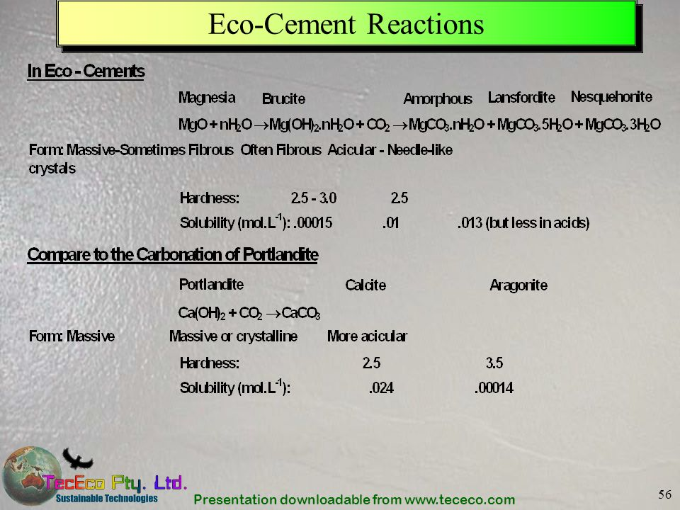 Presentation downloadable from www.tececo.com 56 Eco-Cement Reactions