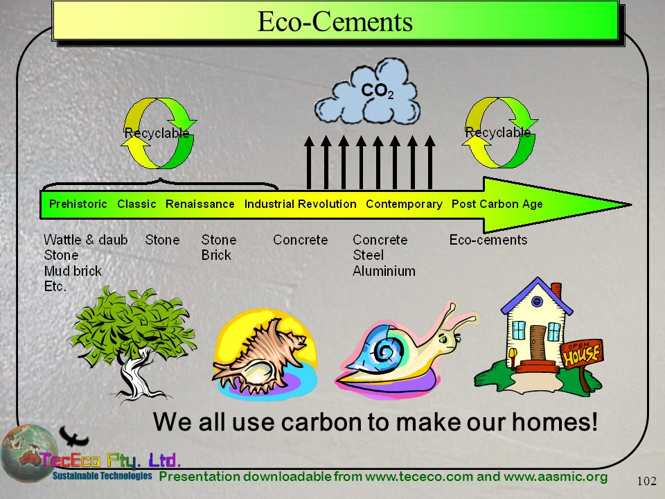 Presentation downloadable from www.tececo.com and www.aasmic.org 102 Eco-Cements We all use carbon to make our homes!
