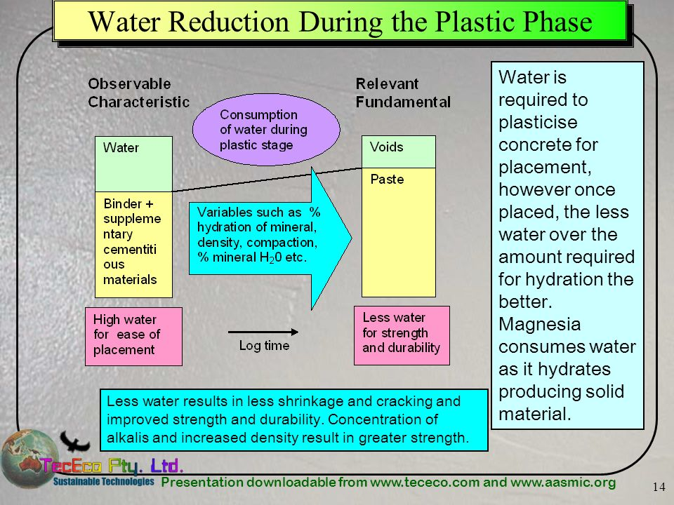 Presentation downloadable from www.tececo.com and www.aasmic.org 14 Water Reduction During the Plastic Phase Water is required to plasticise concrete