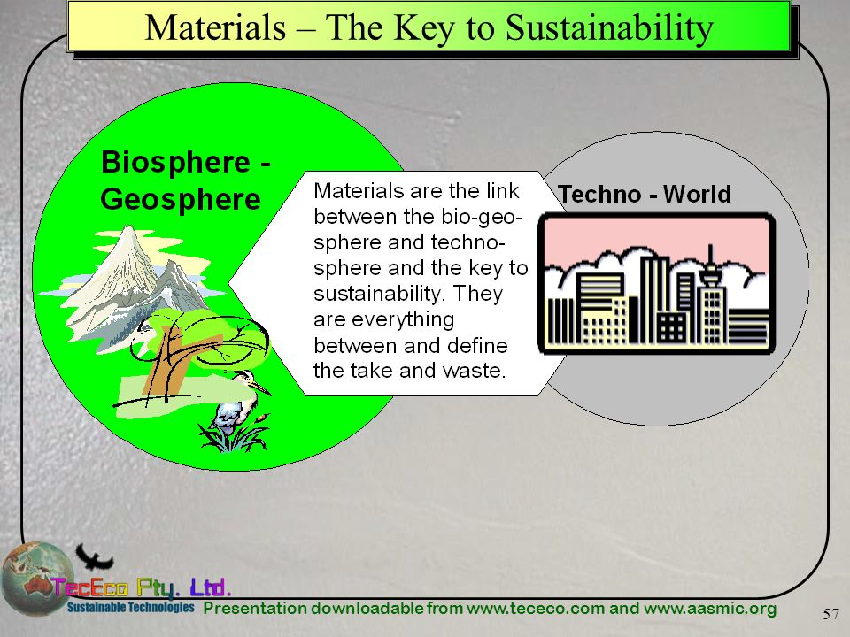Presentation downloadable from www.tececo.com and www.aasmic.org 57 Materials – The Key to Sustainability