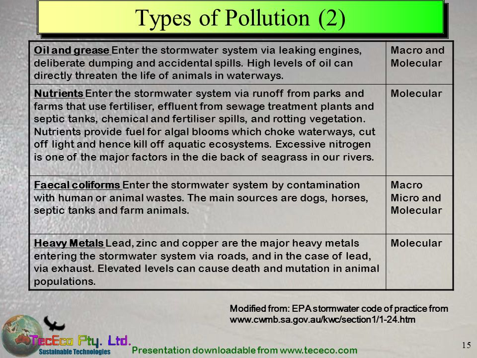 Presentation downloadable from www.tececo.com 15 Types of Pollution (2) Modified from: EPA stormwater code of practice from www.cwmb.sa.gov.au/kwc/sec