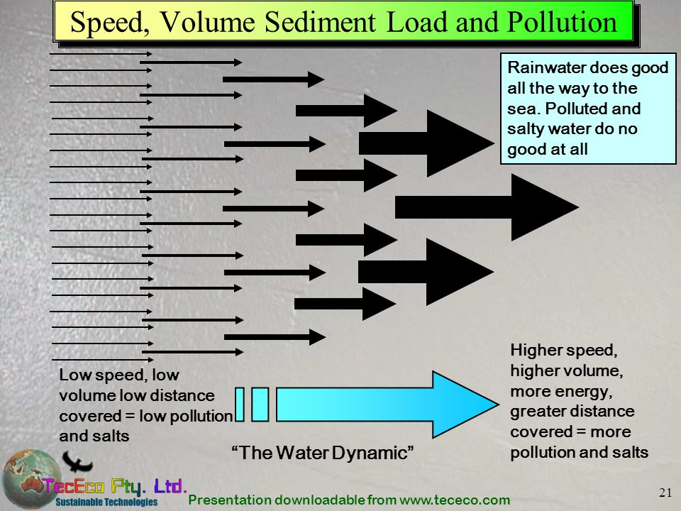 Presentation downloadable from www.tececo.com 21 Speed, Volume Sediment Load and Pollution Low speed, low volume low distance covered = low pollution