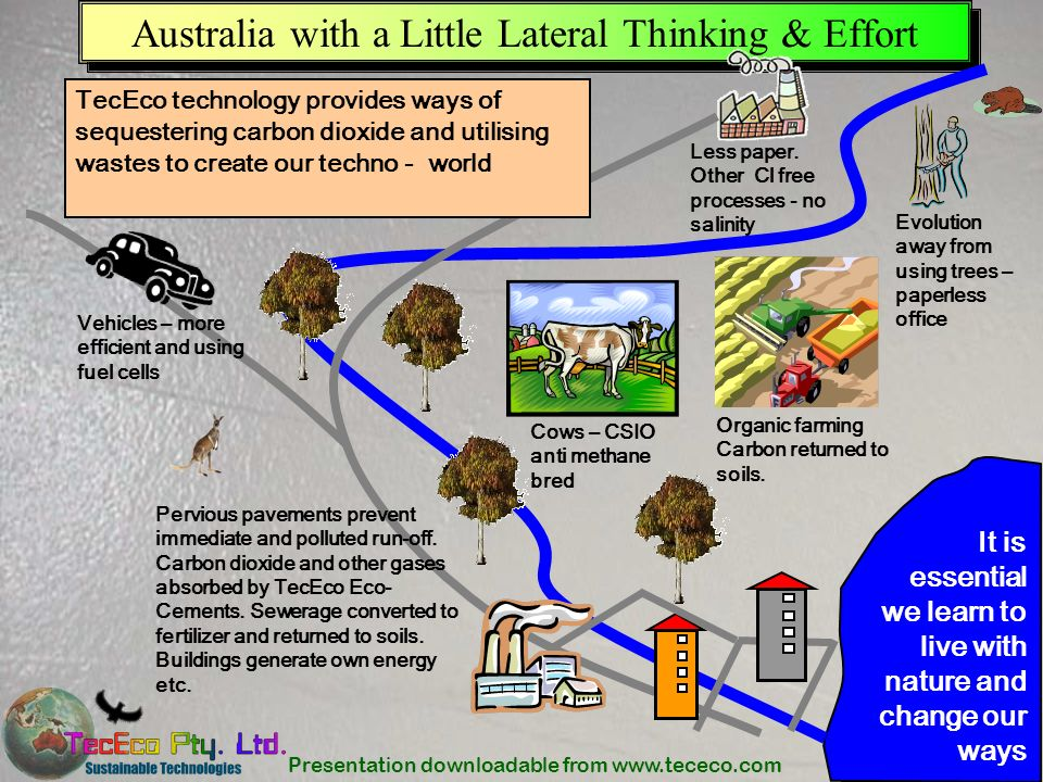 Presentation downloadable from www.tececo.com 6 Australia with a Little Lateral Thinking & Effort Less paper. Other Cl free processes - no salinity Ev