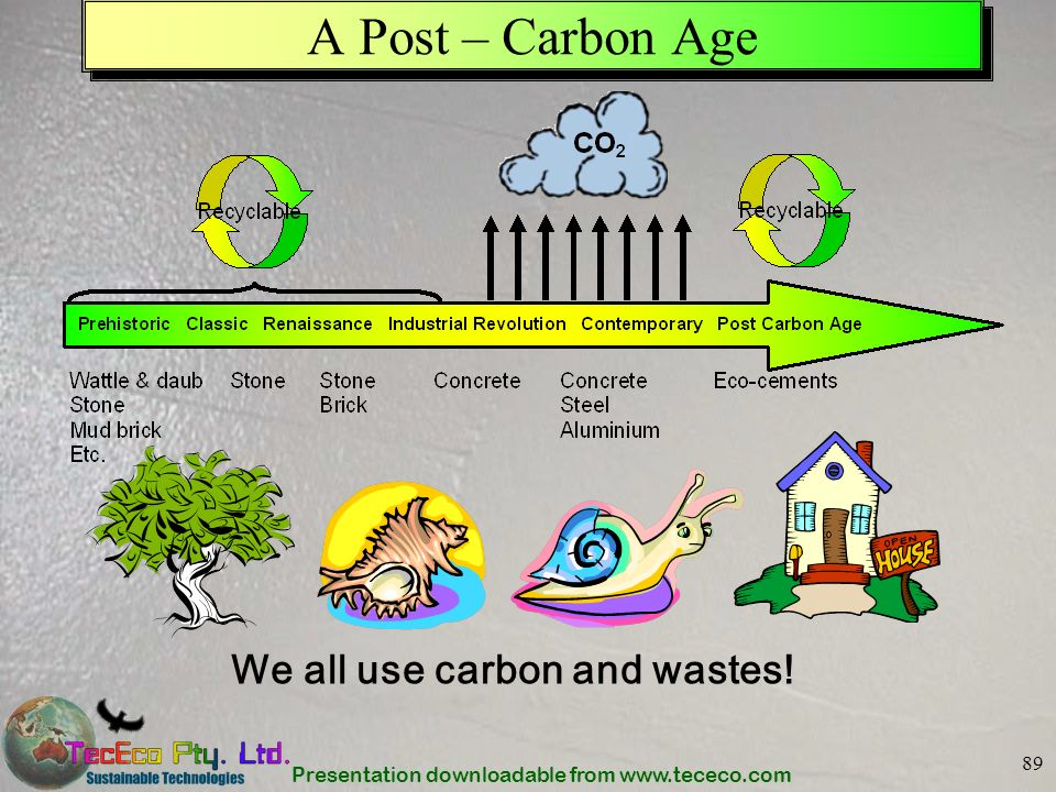 Presentation downloadable from www.tececo.com 89 A Post – Carbon Age We all use carbon and wastes!