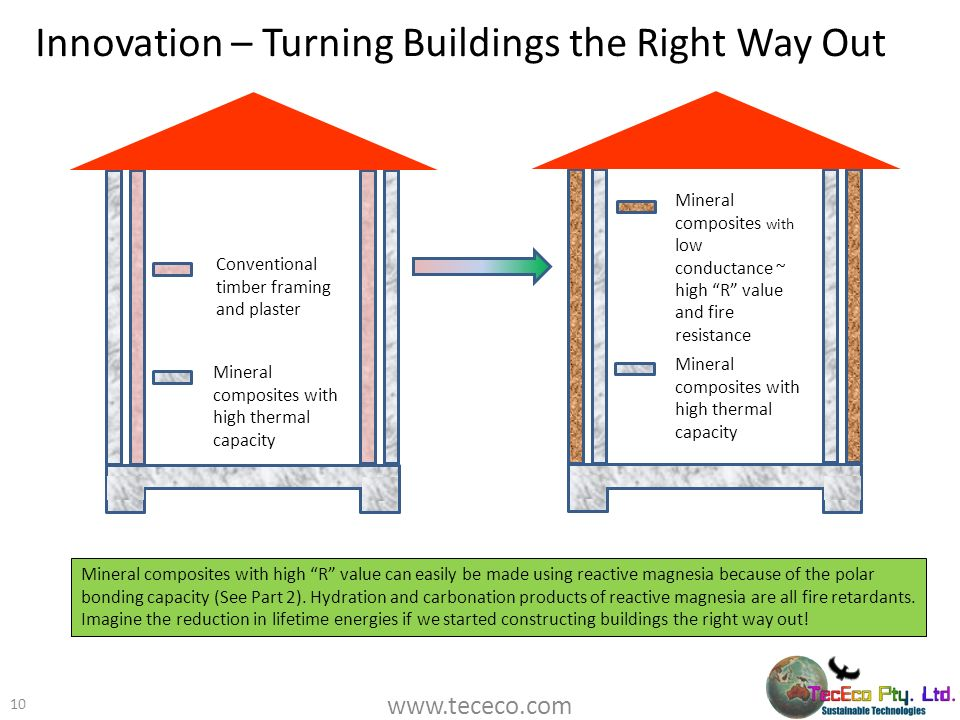 Innovation – Turning Buildings the Right Way Out www.tececo.com 10 Mineral composites with high R value can easily be made using reactive magnesia bec