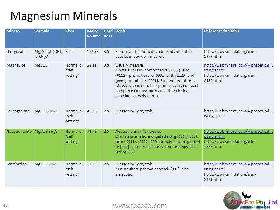 Magnesium Minerals 46 MineralFormulaClassMolar volume Hard ness HabitReference for Habit GiorgiositeMg 5 (CO 3 ) 4 (OH) 2.5-6H 2 O Basic183.933.5Fibro