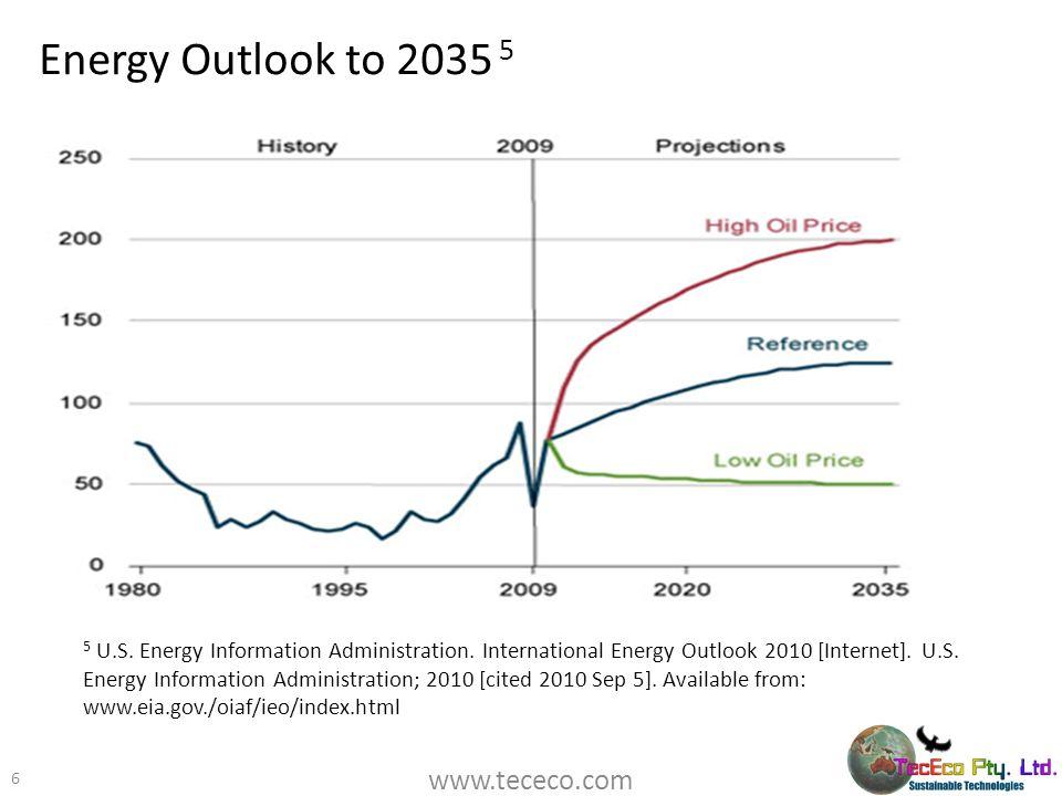 Energy Outlook to 2035 5 6 5 U.S. Energy Information Administration. International Energy Outlook 2010 [Internet]. U.S. Energy Information Administrat