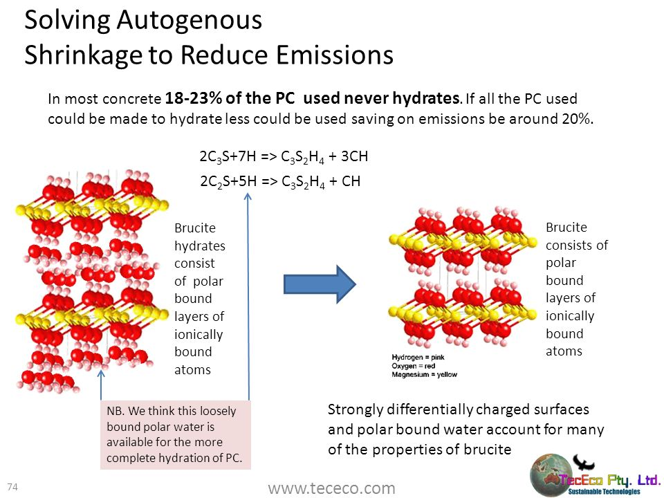Solving Autogenous Shrinkage to Reduce Emissions 74 Brucite consists of polar bound layers of ionically bound atoms Strongly differentially charged su