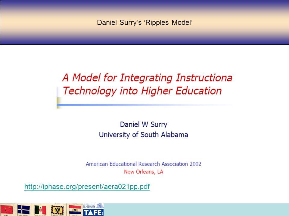 http://iphase.org/present/aera021pp.pdf Daniel Surrys Ripples Model