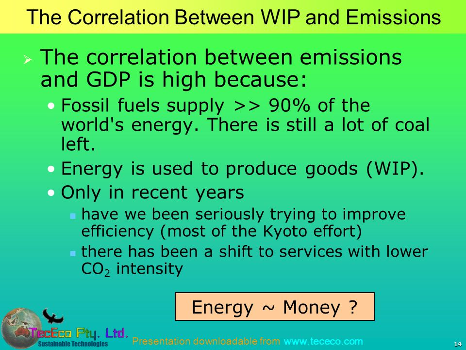 Presentation downloadable from www.tececo.com The Correlation Between WIP and Emissions 14 The correlation between emissions and GDP is high because: Fossil fuels supply >> 90% of the world s energy.