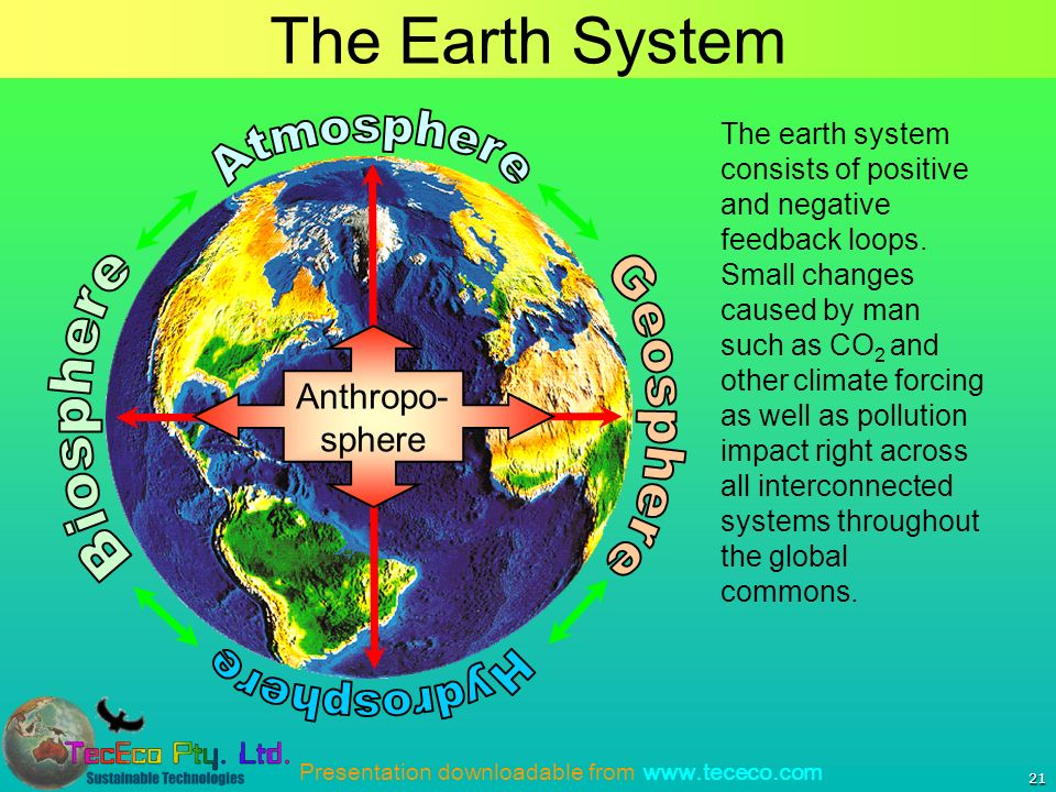 Presentation downloadable from www.tececo.com 21 The Earth System Anthropo- sphere The earth system consists of positive and negative feedback loops.
