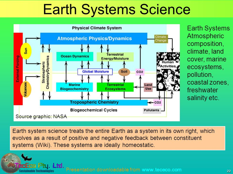 Presentation downloadable from www.tececo.com 22 Earth Systems Science Source graphic: NASA Earth system science treats the entire Earth as a system in its own right, which evolves as a result of positive and negative feedback between constituent systems (Wiki).