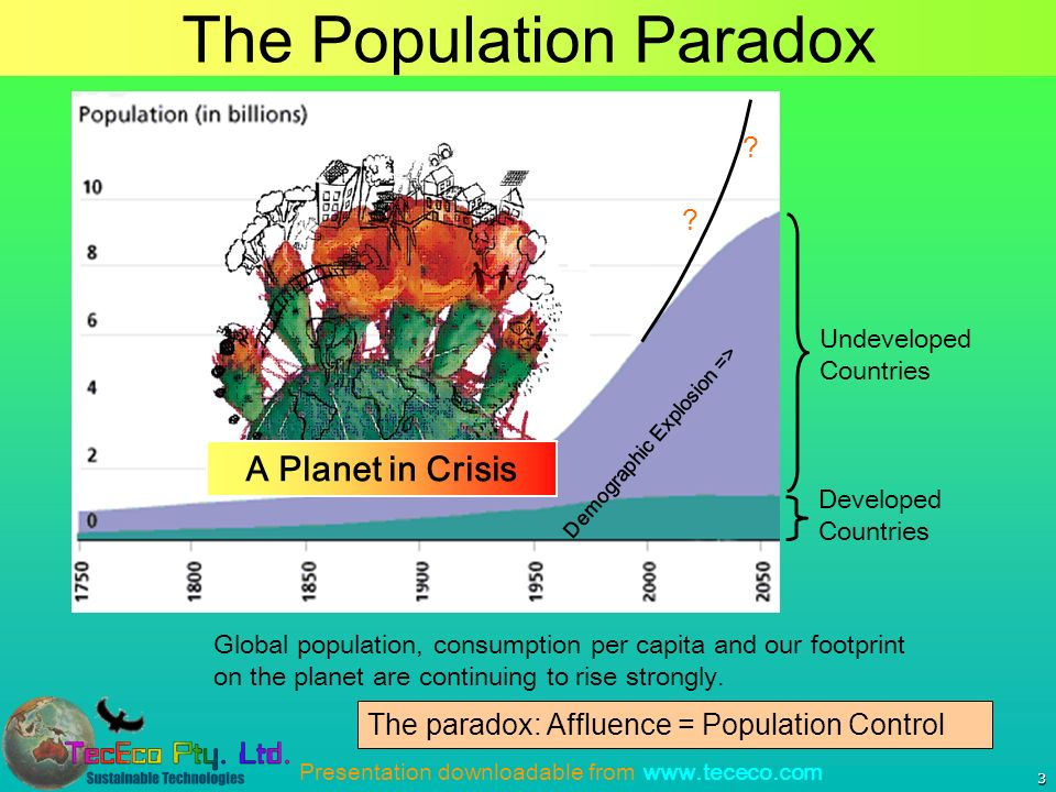 Presentation downloadable from www.tececo.com The Population Paradox 3 Developed Countries Undeveloped Countries Global population, consumption per capita and our footprint on the planet are continuing to rise strongly.