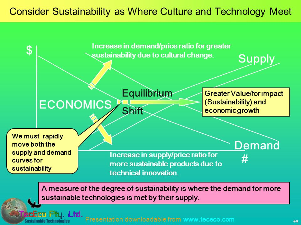 Presentation downloadable from www.tececo.com 44 Consider Sustainability as Where Culture and Technology Meet Increase in demand/price ratio for greater sustainability due to cultural change.