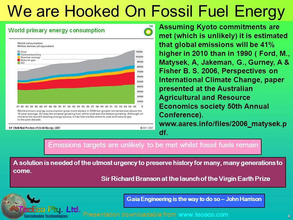 Presentation downloadable from www.tececo.com 8 We are Hooked On Fossil Fuel Energy Emissions targets are unlikely to be met whilst fossil fuels remain Assuming Kyoto commitments are met (which is unlikely) it is estimated that global emissions will be 41% higher in 2010 than in 1990 ( Ford, M., Matysek, A, Jakeman, G., Gurney, A & Fisher B.