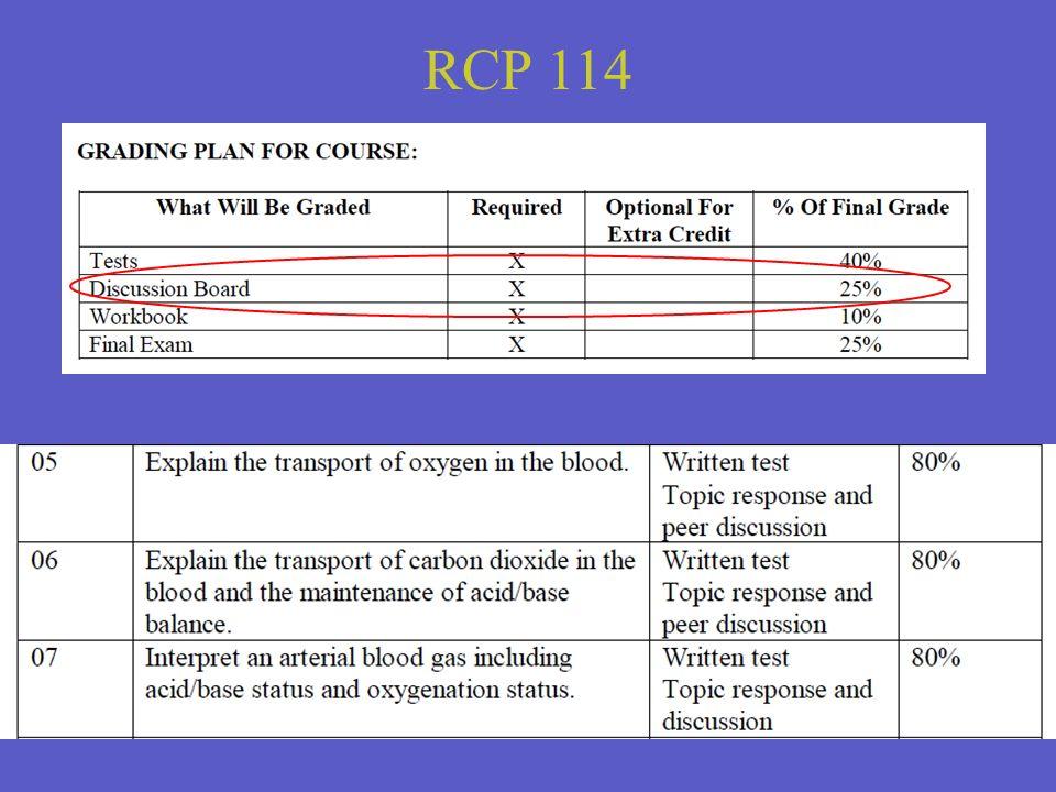 RCP 114