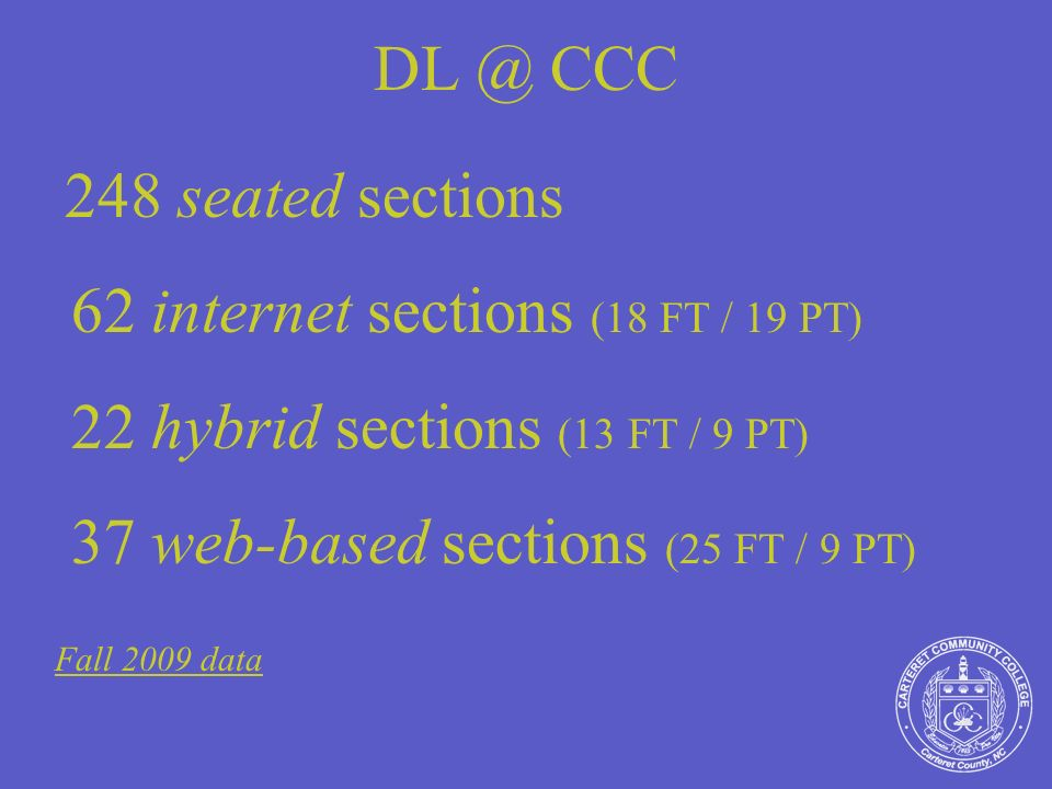 248 seated sections 62 internet sections (18 FT / 19 PT) 22 hybrid sections (13 FT / 9 PT) 37 web-based sections (25 FT / 9 PT) Fall 2009 data DL @ CCC