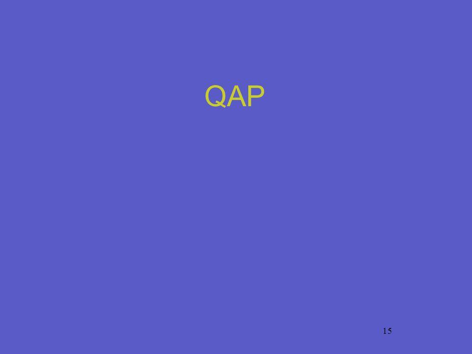 15 QAP