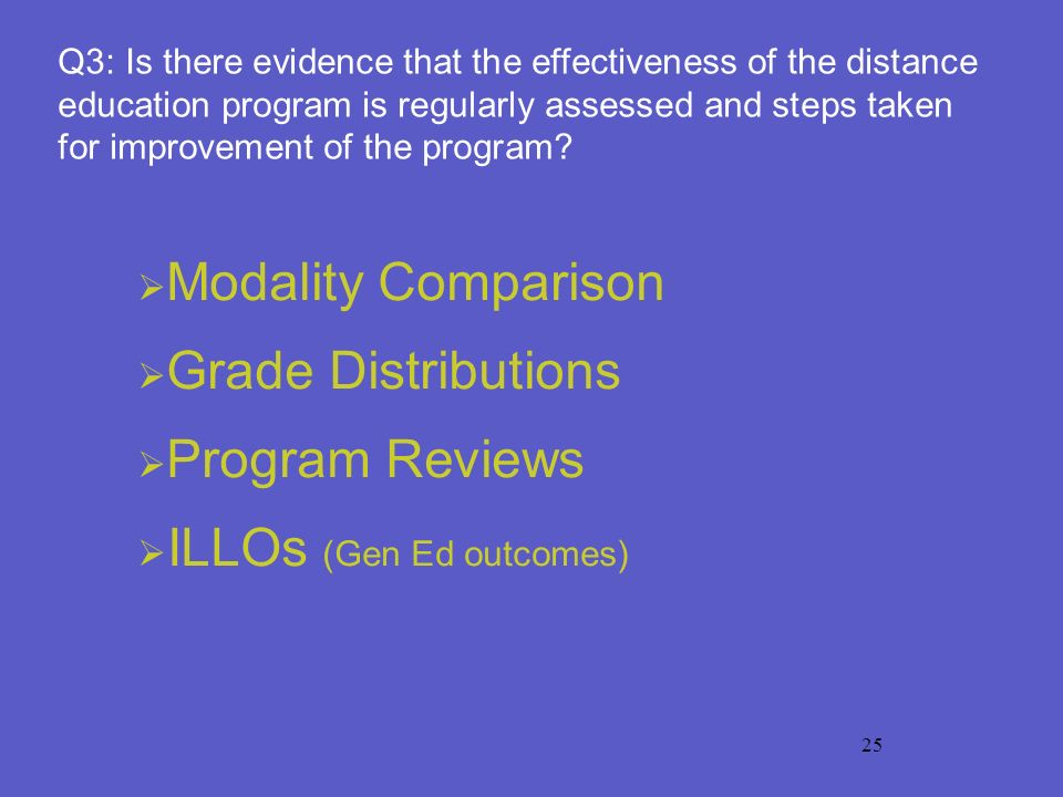 25 Q3: Is there evidence that the effectiveness of the distance education program is regularly assessed and steps taken for improvement of the program.