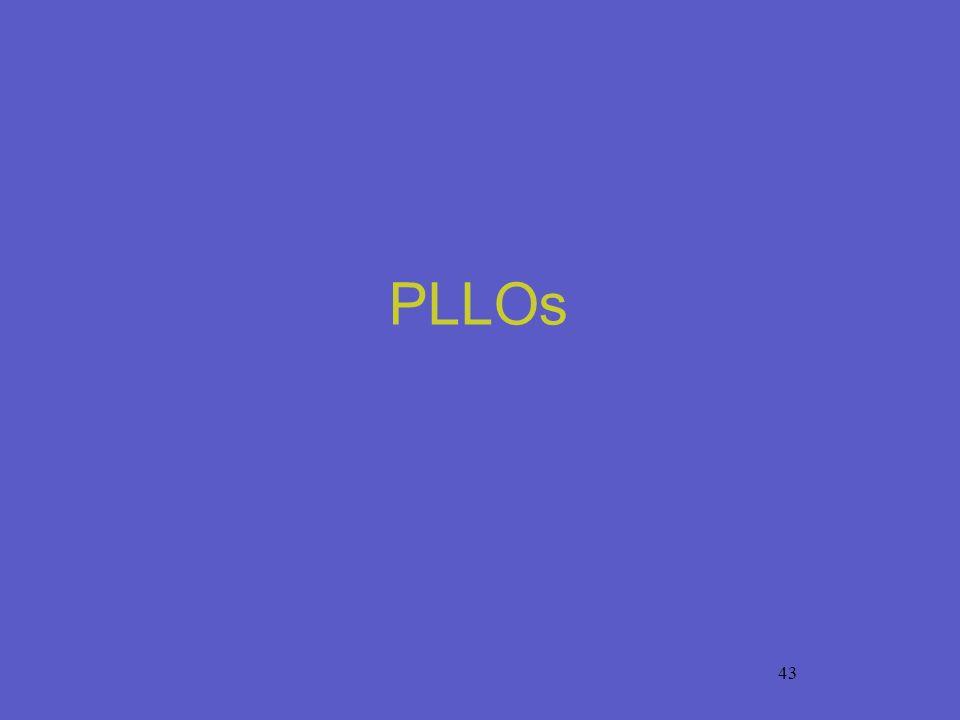 43 PLLOs