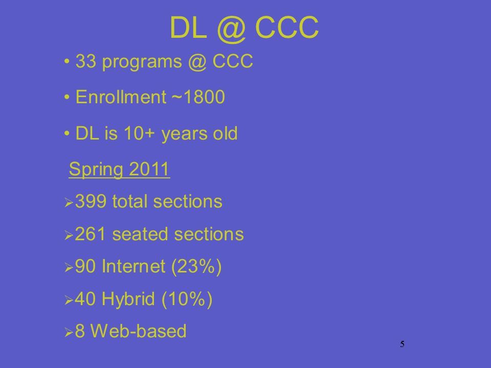 5 DL @ CCC 33 programs @ CCC Enrollment ~1800 DL is 10+ years old Spring 2011 399 total sections 261 seated sections 90 Internet (23%) 40 Hybrid (10%)