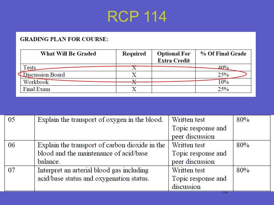 56 RCP 114