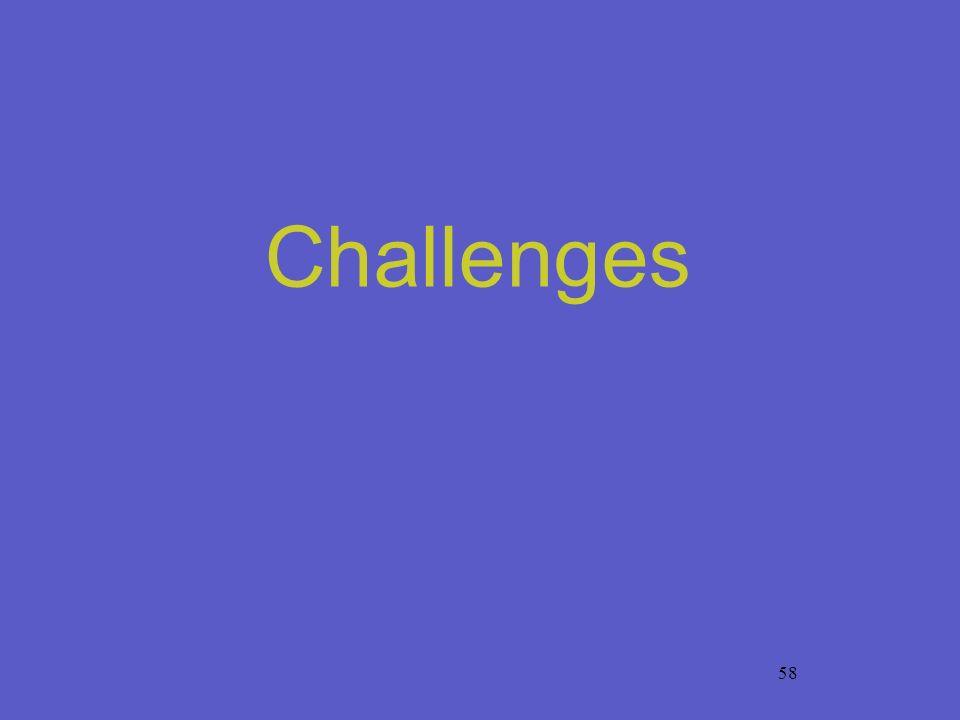 58 Challenges
