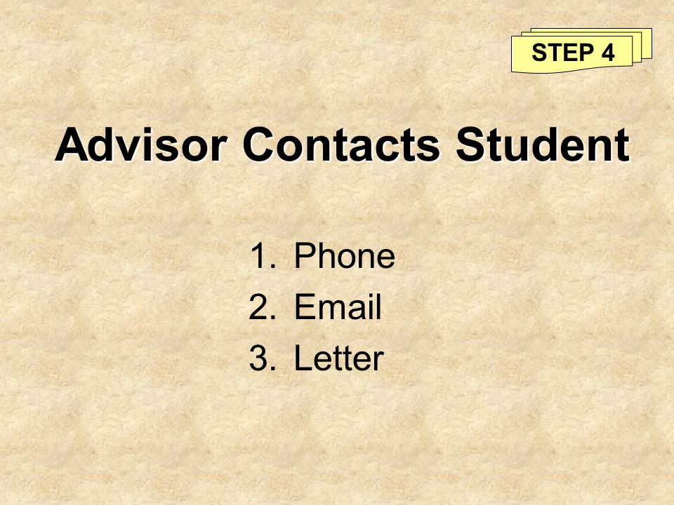 Advisor Contacts Student Advisor Contacts Student 1.Phone 2.Email 3.Letter STEP 4