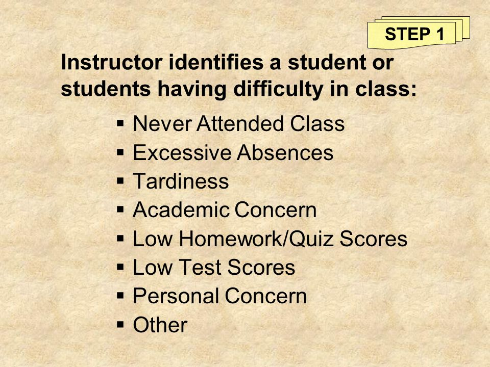 Instructor identifies a student or students having difficulty in class: Never Attended Class Excessive Absences Tardiness Academic Concern Low Homewor