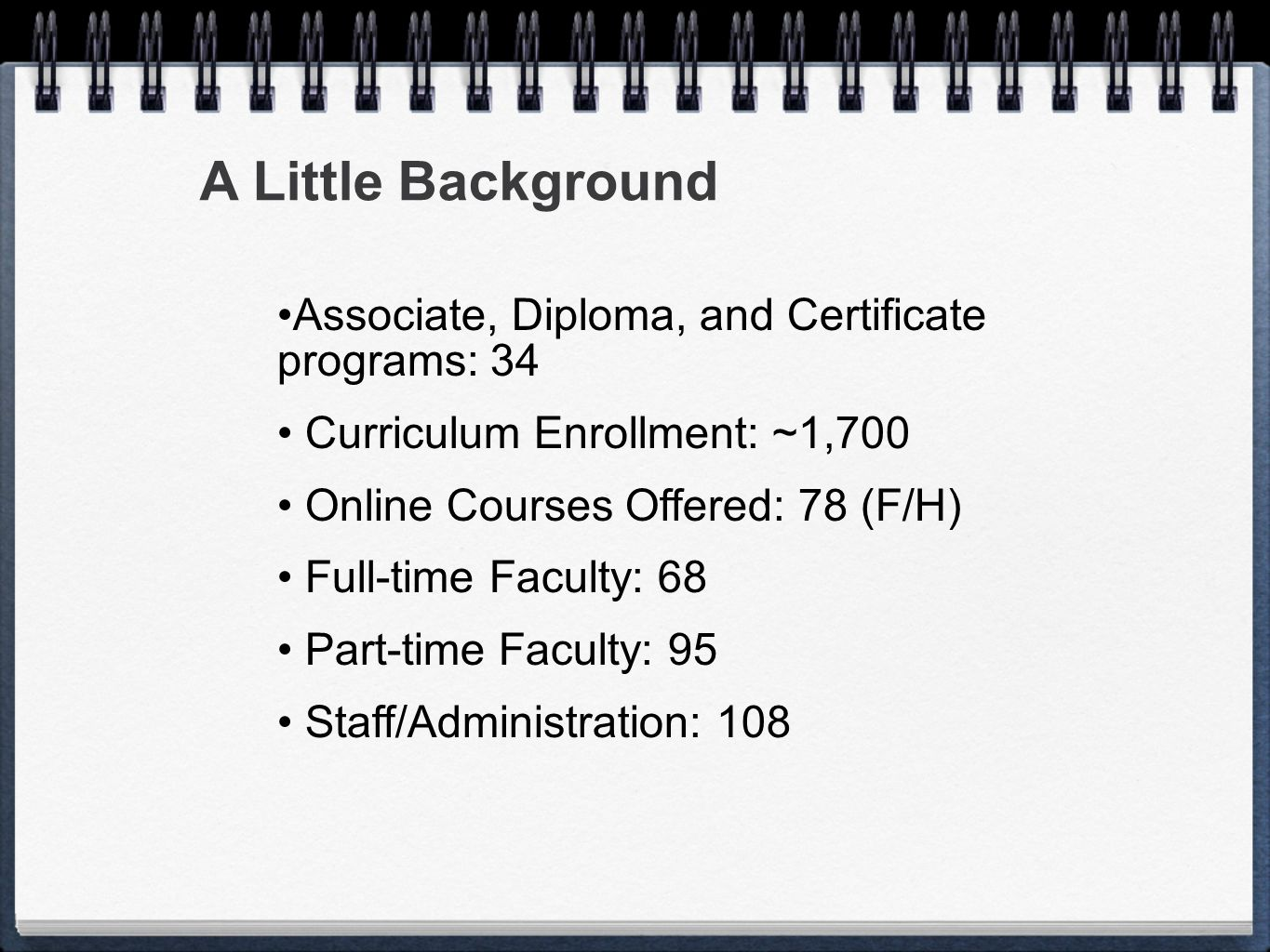 Associate, Diploma, and Certificate programs: 34 Curriculum Enrollment: ~1,700 Online Courses Offered: 78 (F/H) Full-time Faculty: 68 Part-time Facult